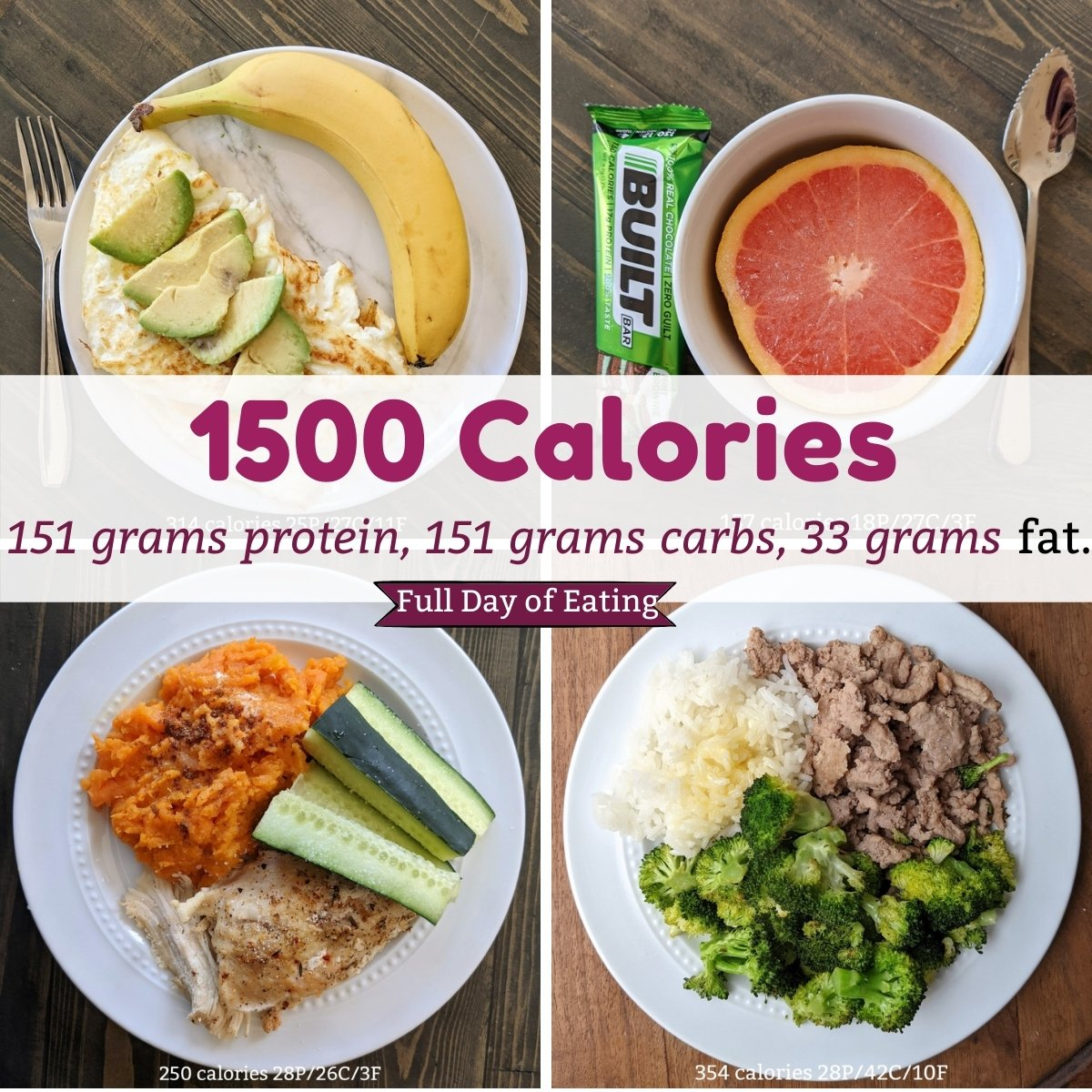 Everything you need to know about the 1500-calorie diet